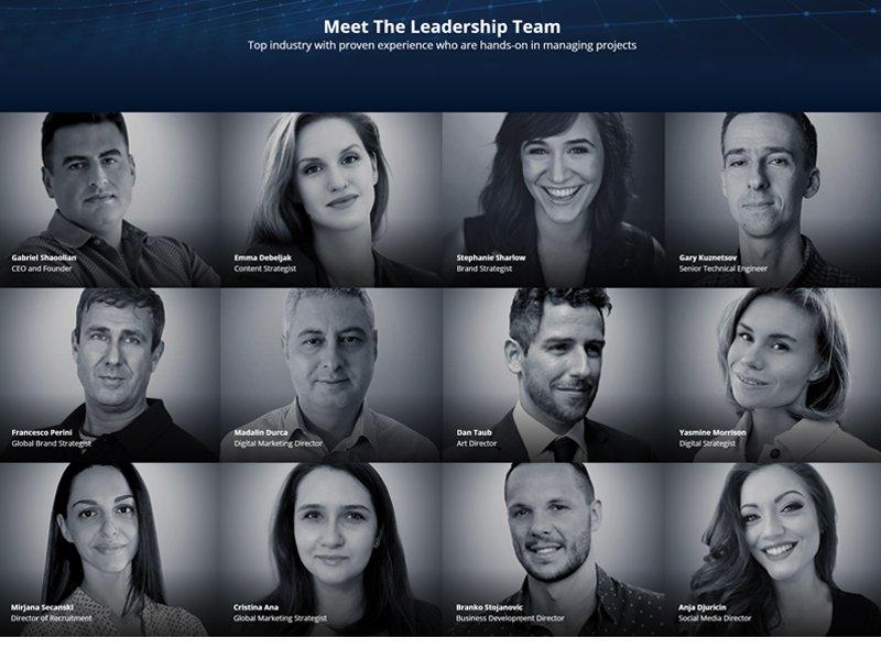 Team Page Ideas